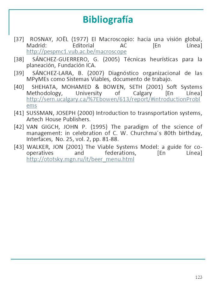 Bibliografía[37] ROSNAY, JOËL (1977) El Macroscopio: hacia una visión global, Madrid: Editorial AC [En Línea] http://pespmc1.vub.ac.be/macroscope.